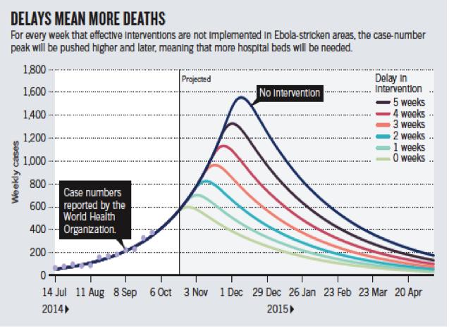 Ebola, Running Ahead 1