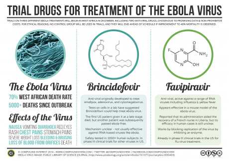 Nading_Trial-Drugs-for-Ebola