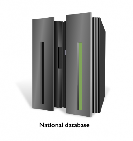 Figure 2. National Database.