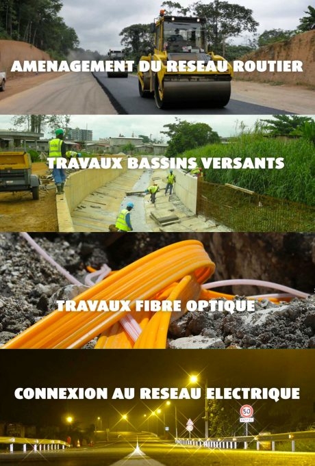 Fig. 1: Images of public works used in the Gabonese state's online advertising for the initial public offering of its sovereign bonds. Translations: Road Network Development; Watershed Construction; Fiber Optic Construction, Connection to the Electrical Network. Source